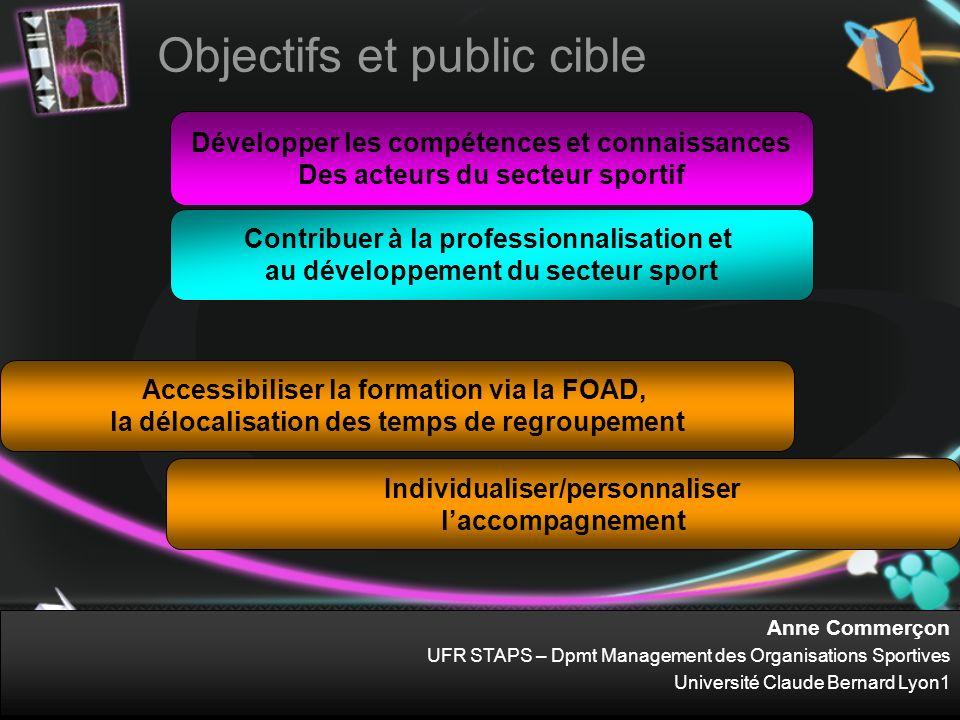 Objectifs et public cible