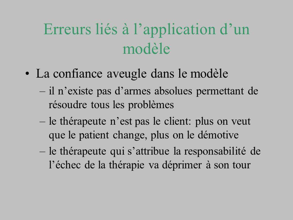 Erreurs liés à l'application d'un modèle