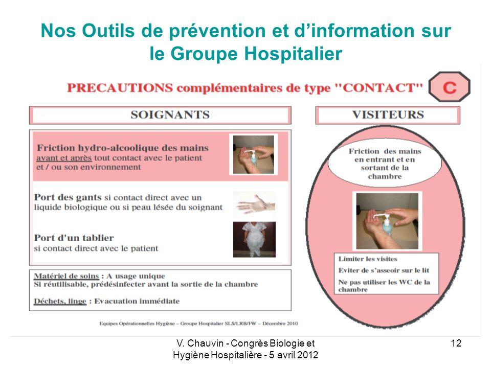 Nos Outils de prévention et d'information sur le Groupe Hospitalier