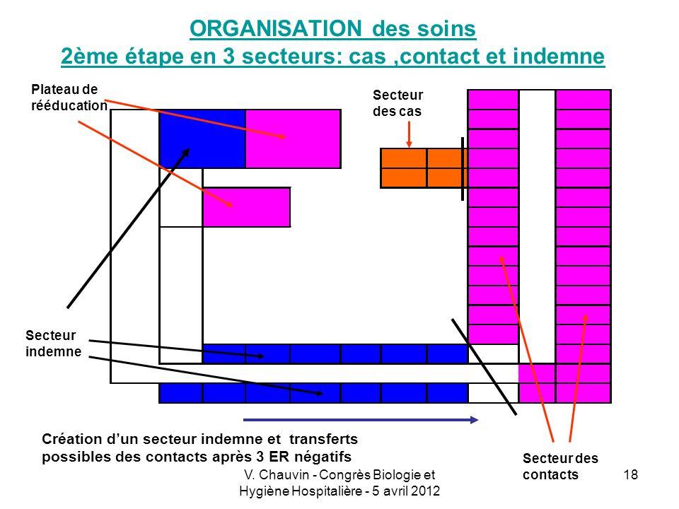 V. Chauvin - Congrès Biologie et Hygiène Hospitalière - 5 avril 2012