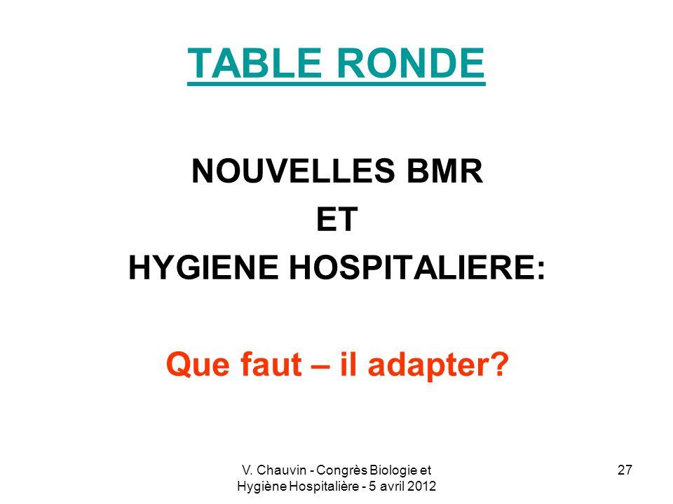 HYGIENE HOSPITALIERE: