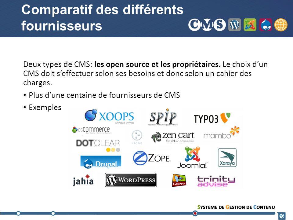 Comparatif des différents fournisseurs