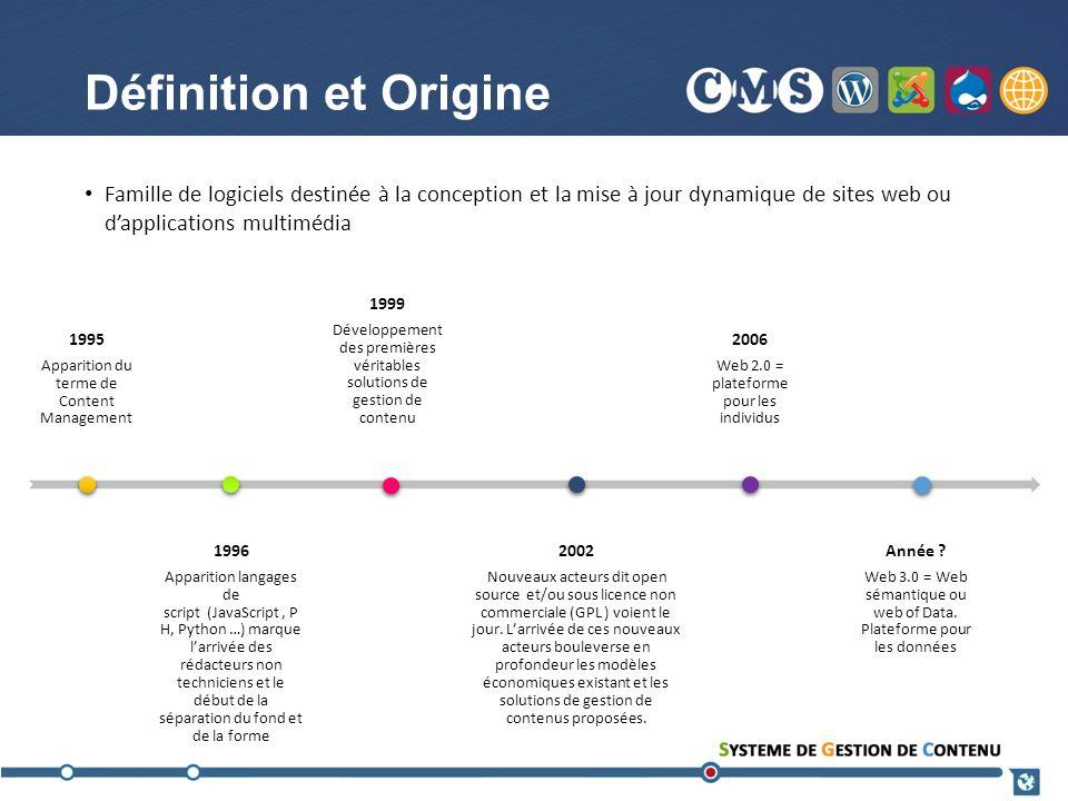 Définition et Origine Famille de logiciels destinée à la conception et la mise à jour dynamique de sites web ou d'applications multimédia.