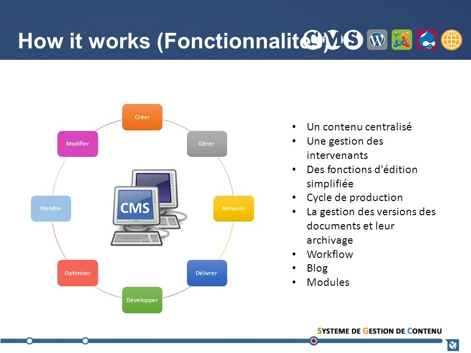 How it works (Fonctionnalités)