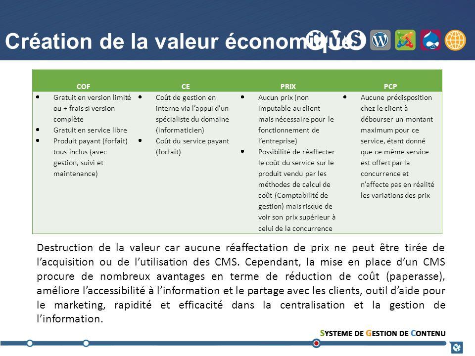Création de la valeur économique