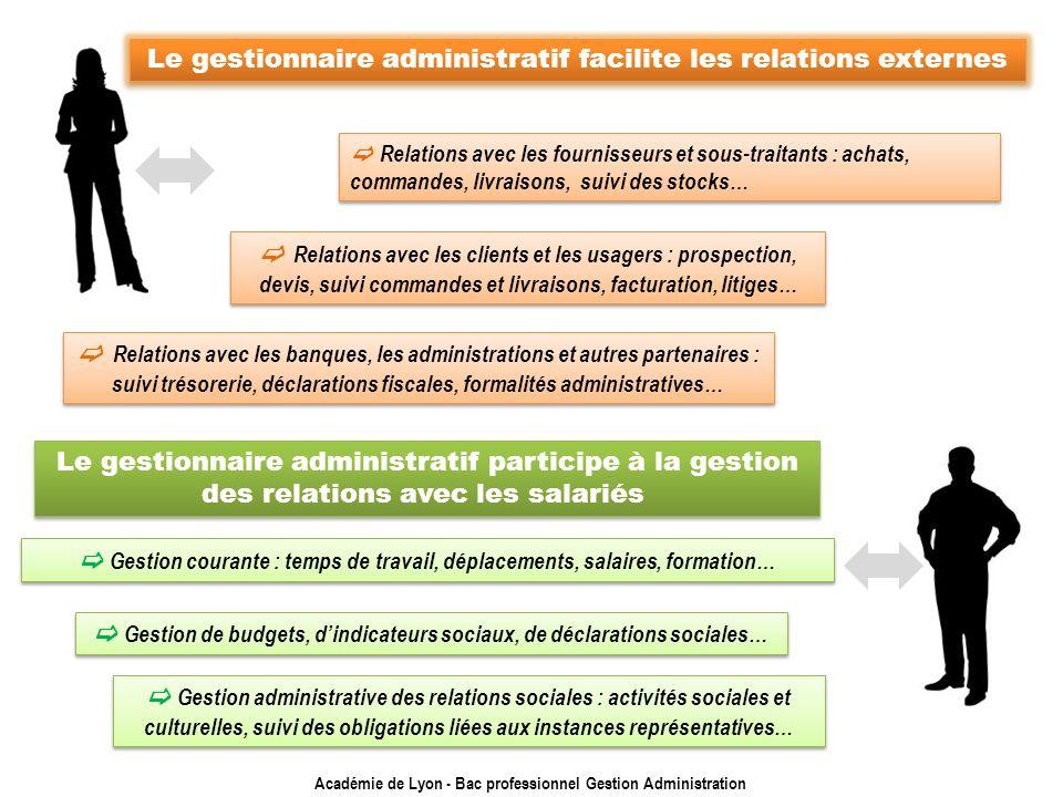 Le gestionnaire administratif facilite les relations externes