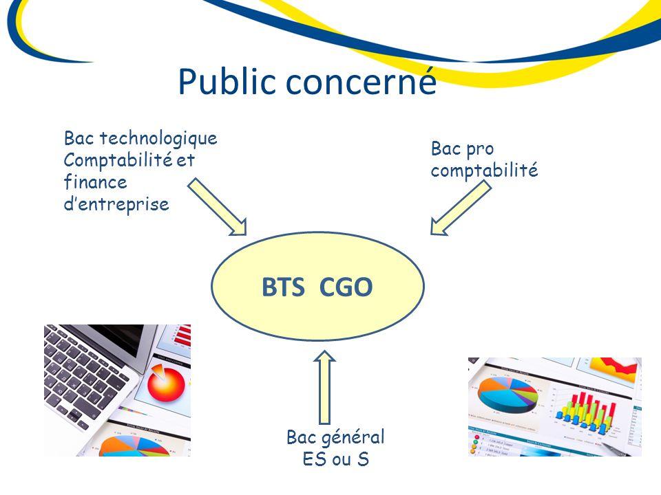 Public concerné BTS CGO Bac technologique Comptabilité et finance