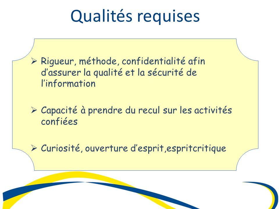 Qualités requises Rigueur, méthode, confidentialité afin d'assurer la qualité et la sécurité de l'information.