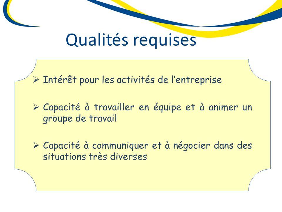 Qualités requises Intérêt pour les activités de l'entreprise