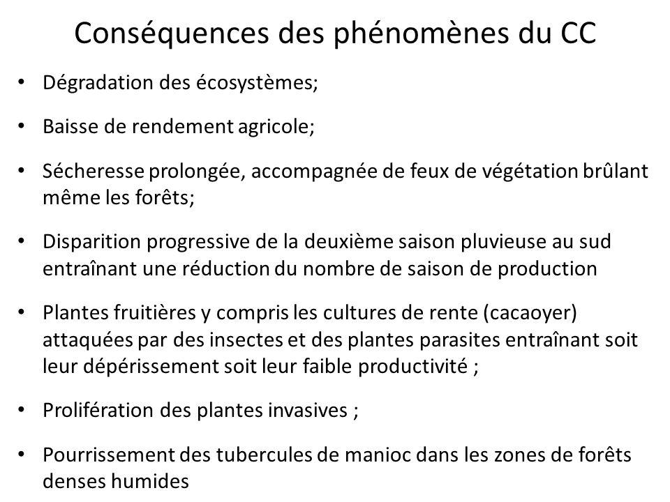Conséquences des phénomènes du CC