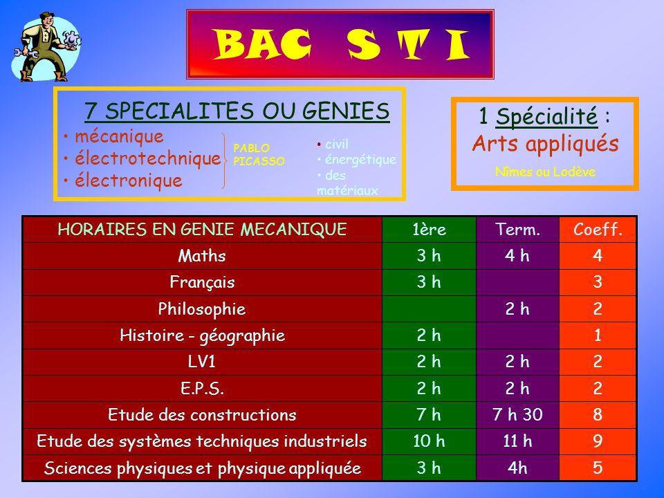 BAC S T I 7 SPECIALITES OU GENIES 1 Spécialité : Arts appliqués