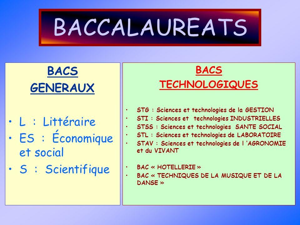 BACCALAUREATS BACS GENERAUX L : Littéraire ES : Économique et social
