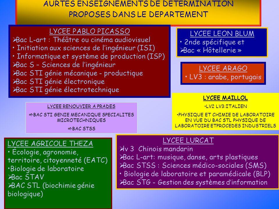 AURTES ENSEIGNEMENTS DE DETERMINATION PROPOSES DANS LE DEPARTEMENT