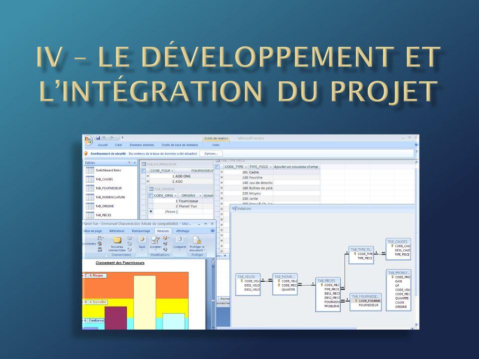 IV – Le développement et l'intégration du projet