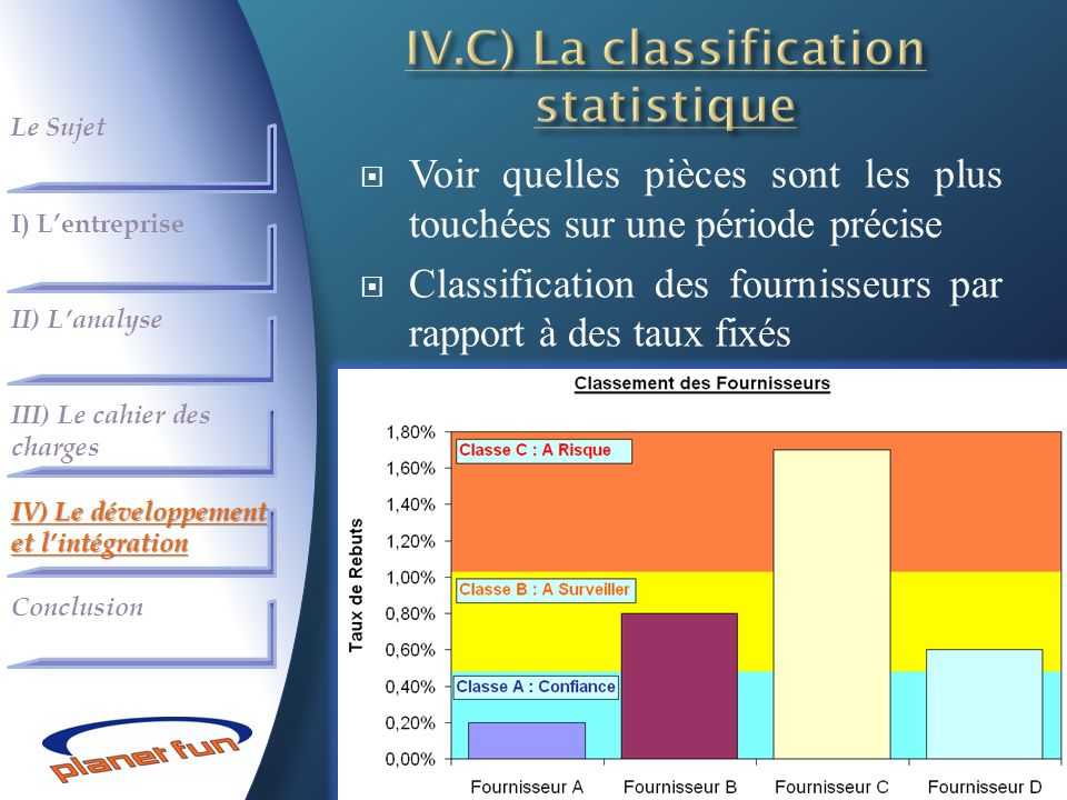 IV.C) La classification statistique