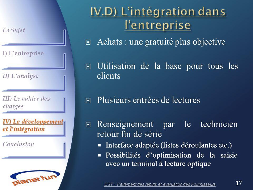 IV.D) L'intégration dans l'entreprise