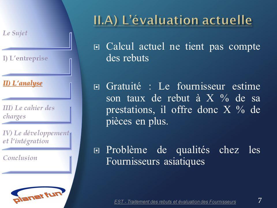 II.A) L'évaluation actuelle