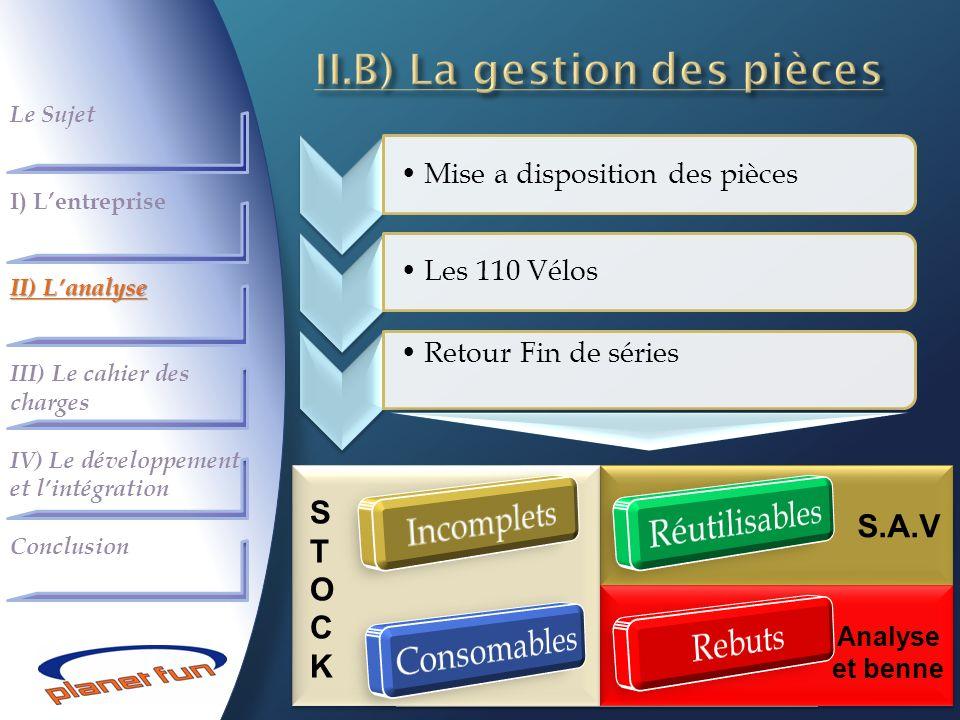 II.B) La gestion des pièces