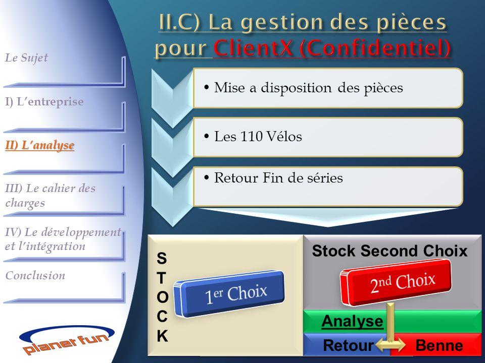 II.C) La gestion des pièces pour ClientX (Confidentiel)