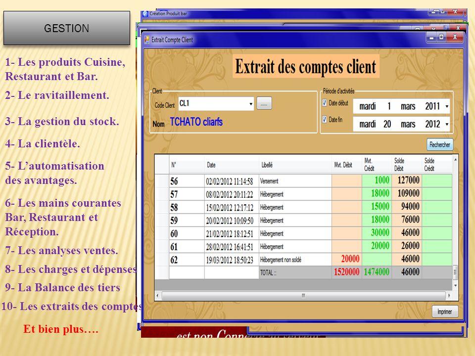 GESTION1- Les produits Cuisine, Restaurant et Bar. 2- Le ravitaillement. 3- La gestion du stock. 4- La clientèle.