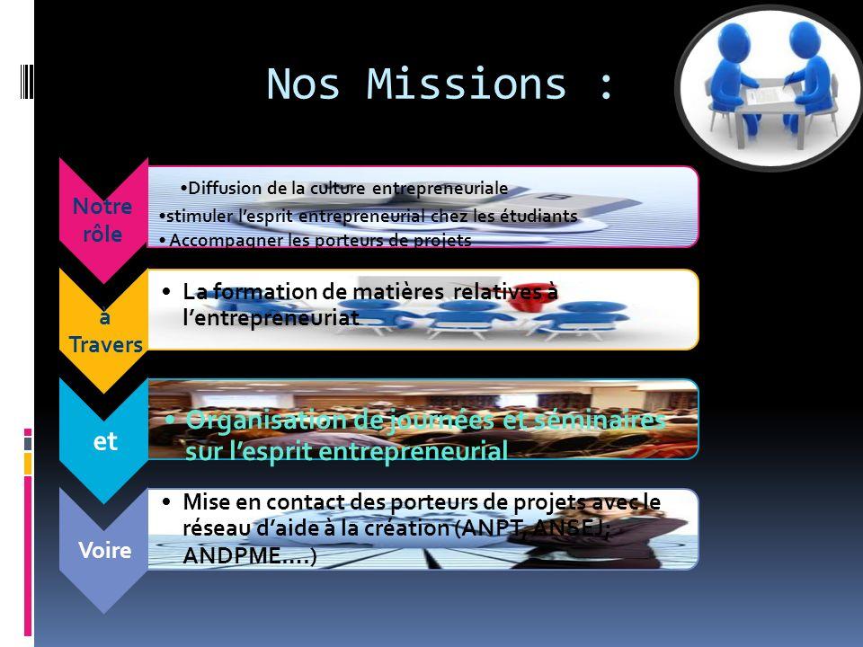 Nos Missions : Notre rôle. Diffusion de la culture entrepreneuriale. stimuler l'esprit entrepreneurial chez les étudiants.