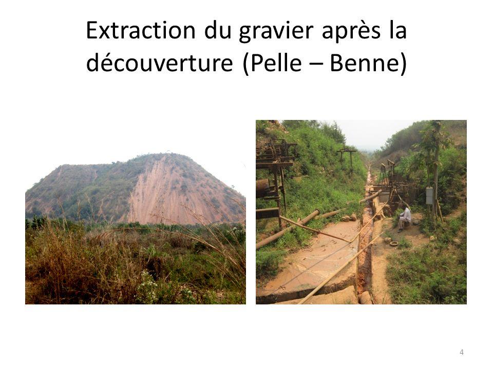 Extraction du gravier après la découverture (Pelle – Benne)