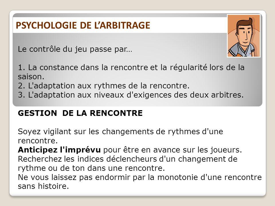 PSYCHOLOGIE DE L'ARBITRAGE