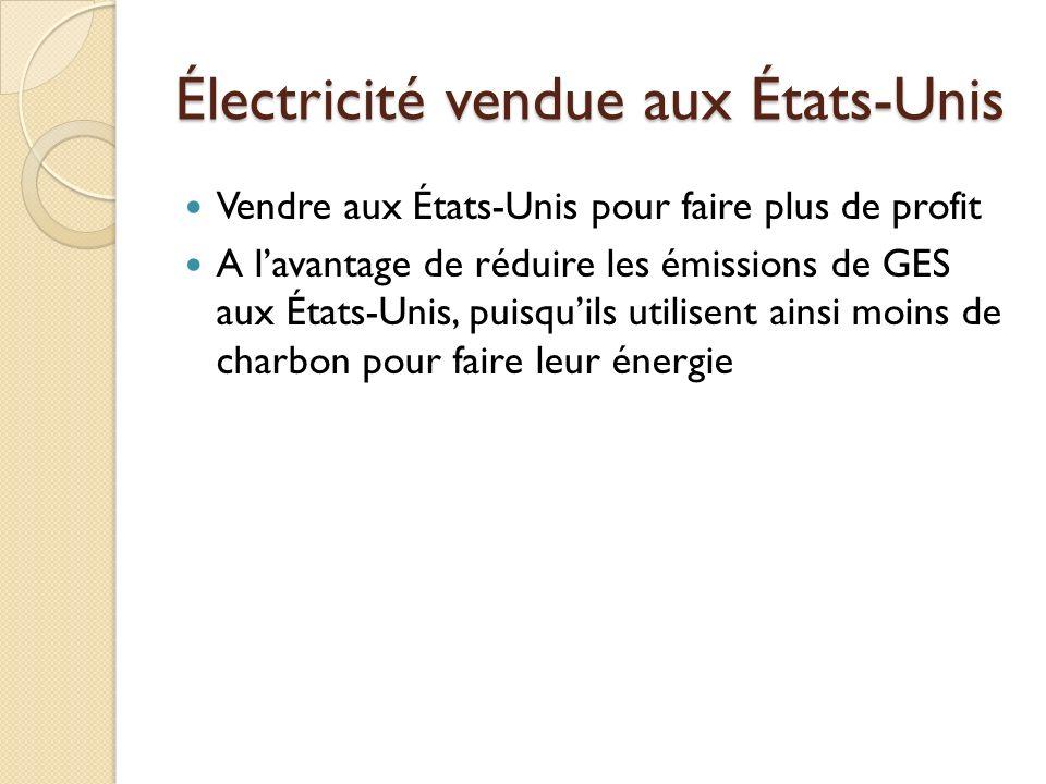 Électricité vendue aux États-Unis