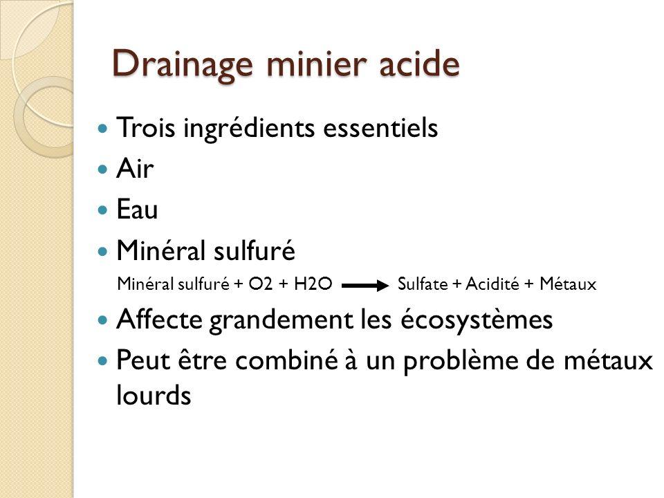 Drainage minier acide Trois ingrédients essentiels Air Eau