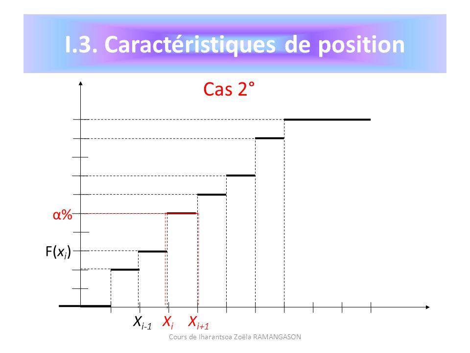 I.3. Caractéristiques de position