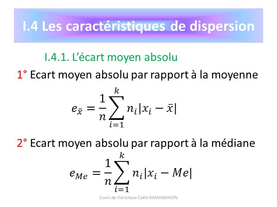 I.4 Les caractéristiques de dispersion