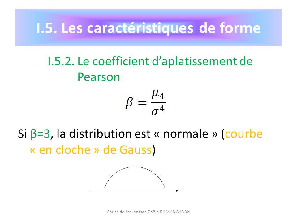 I.5. Les caractéristiques de forme