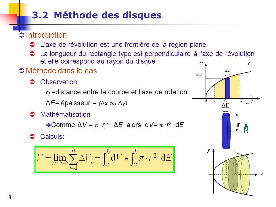 3.2 Méthode des disques Introduction Méthode dans le cas