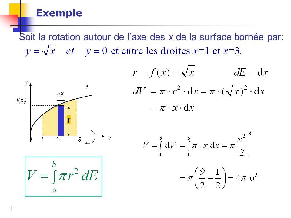 Soit la rotation autour de l'axe des x de la surface bornée par:
