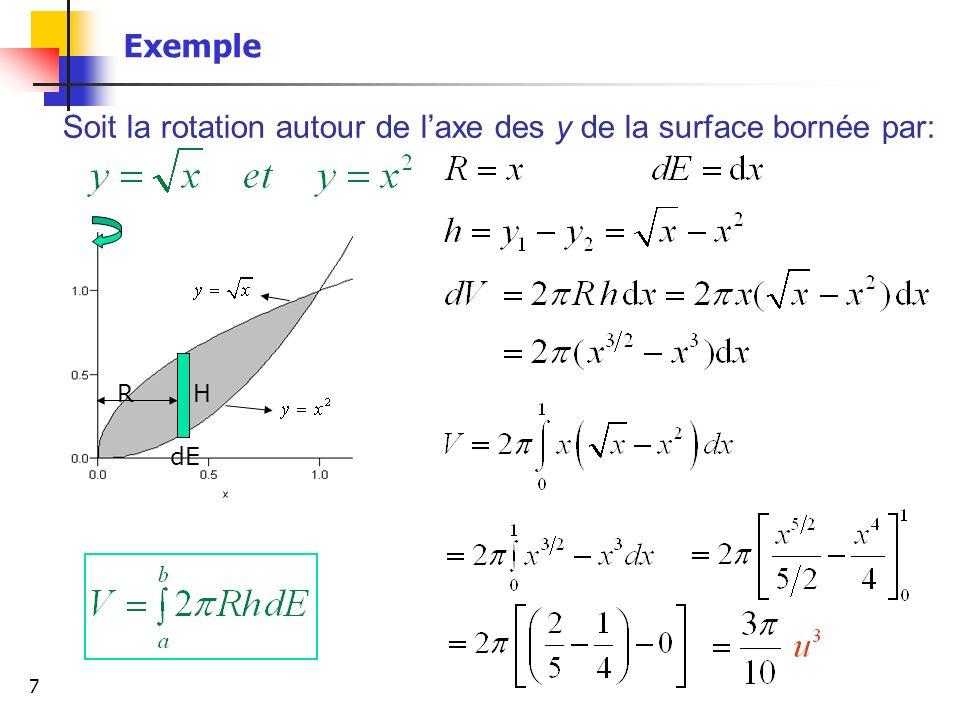 Soit la rotation autour de l'axe des y de la surface bornée par: