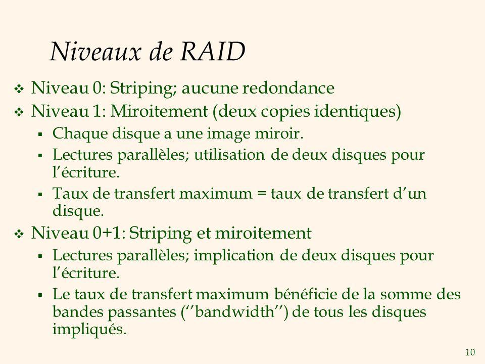 Niveaux de RAID Niveau 0: Striping; aucune redondance