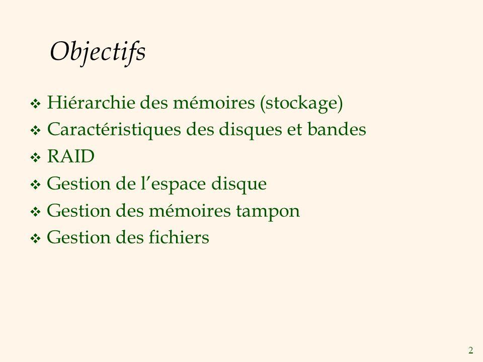 Objectifs Hiérarchie des mémoires (stockage)
