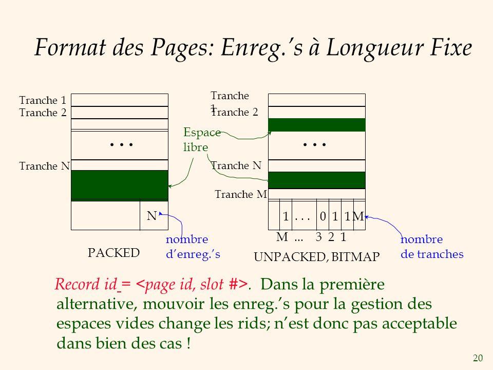 Format des Pages: Enreg.'s à Longueur Fixe