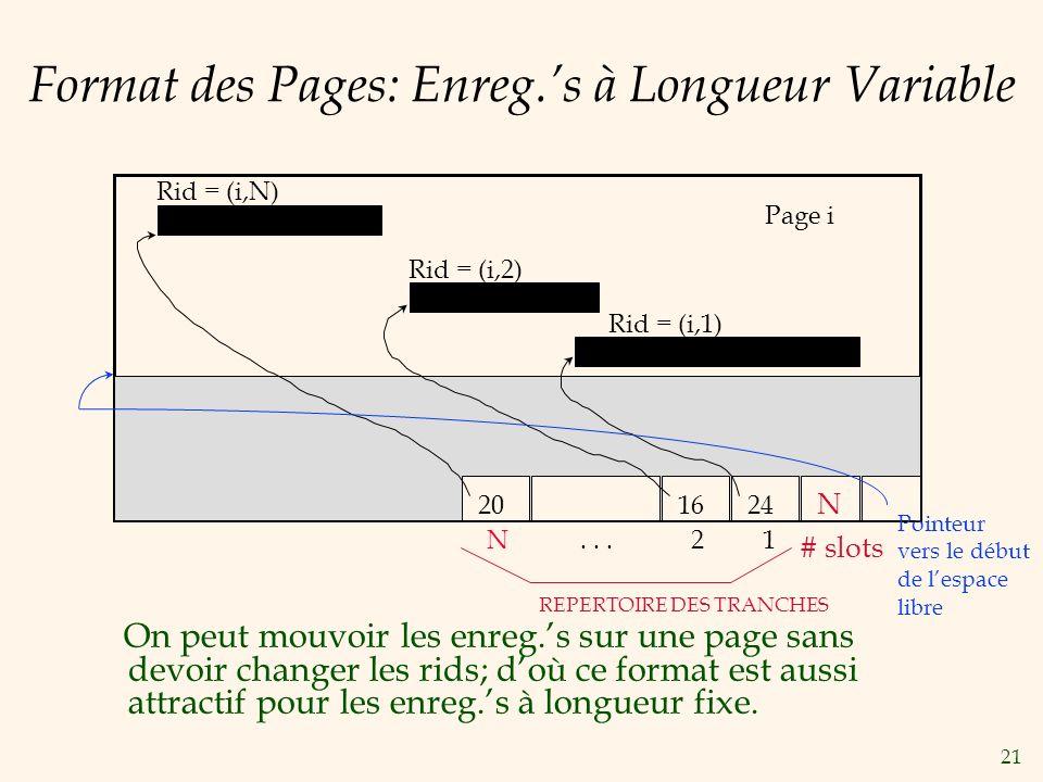 Format des Pages: Enreg.'s à Longueur Variable