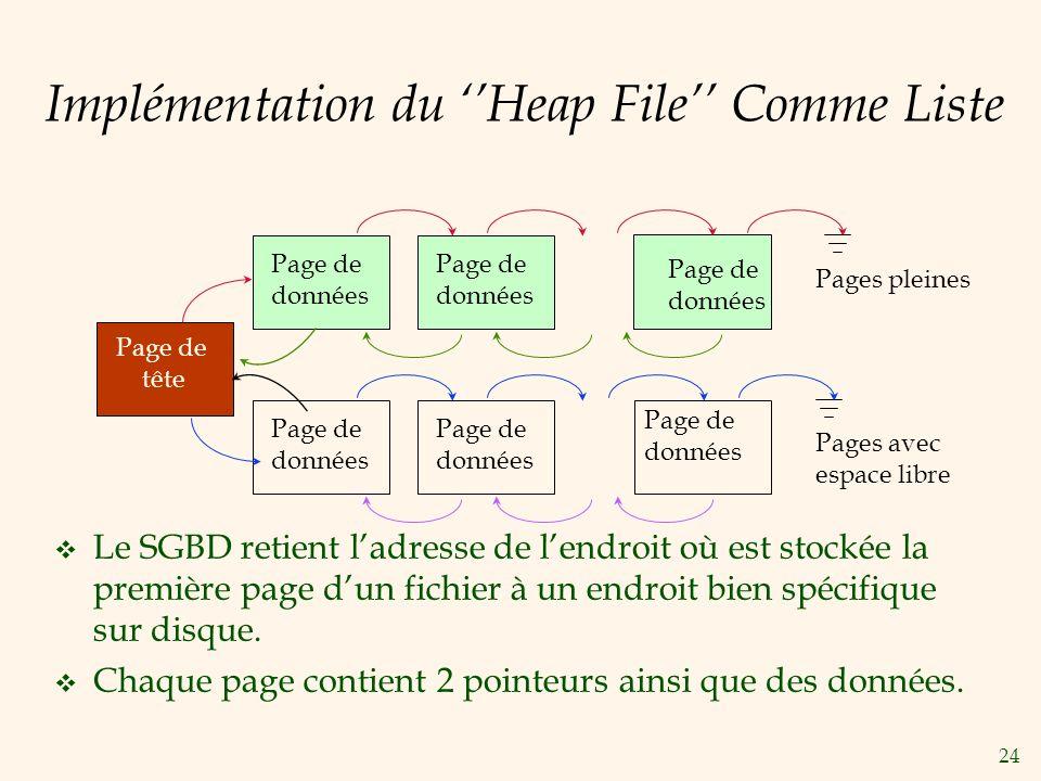 Implémentation du ''Heap File'' Comme Liste
