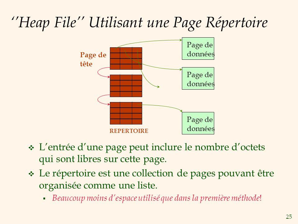 ''Heap File'' Utilisant une Page Répertoire