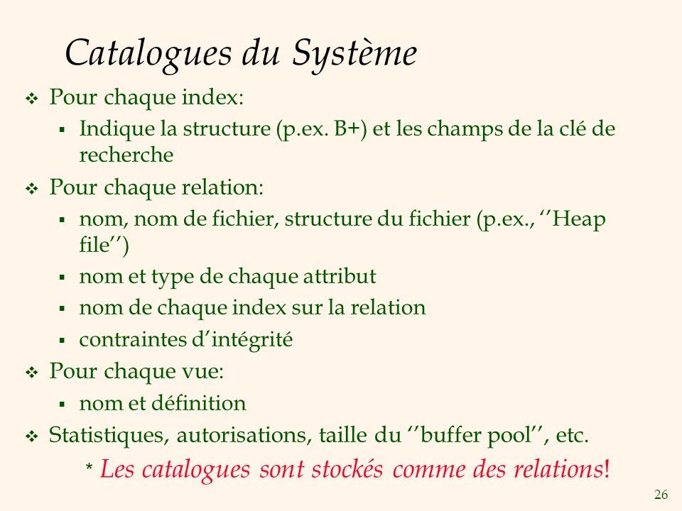 Catalogues du Système Les catalogues sont stockés comme des relations!