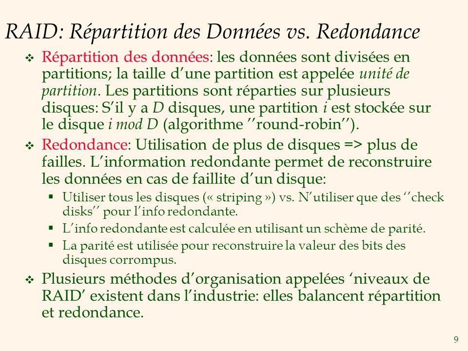 RAID: Répartition des Données vs. Redondance
