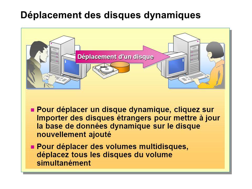 Déplacement des disques dynamiques
