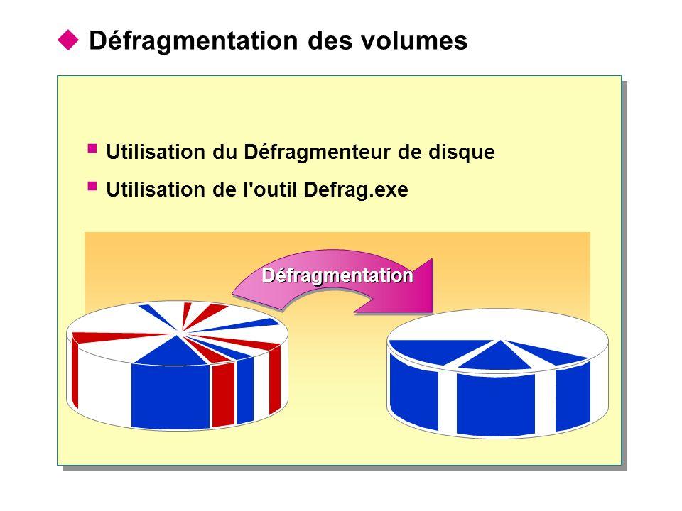 Défragmentation des volumes