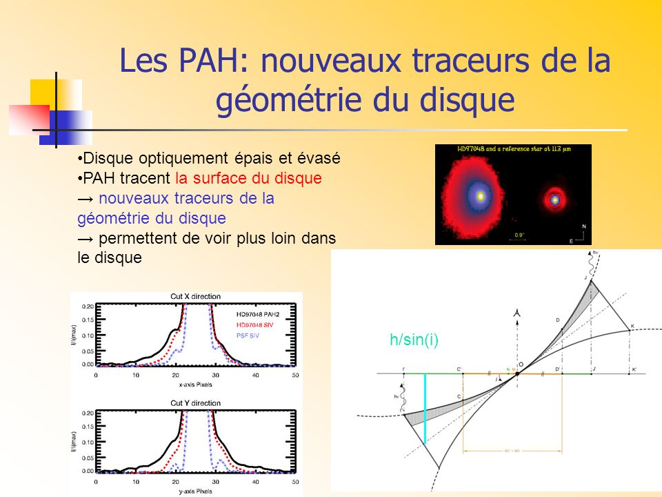 Les PAH: nouveaux traceurs de la géométrie du disque