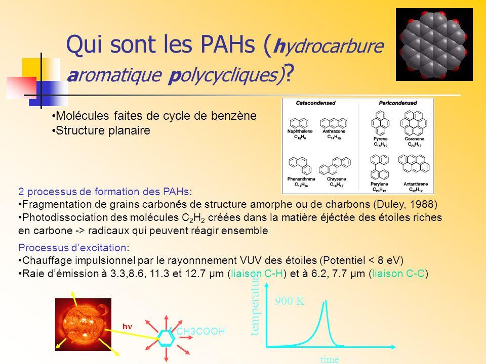 Qui sont les PAHs (hydrocarbure aromatique polycycliques)