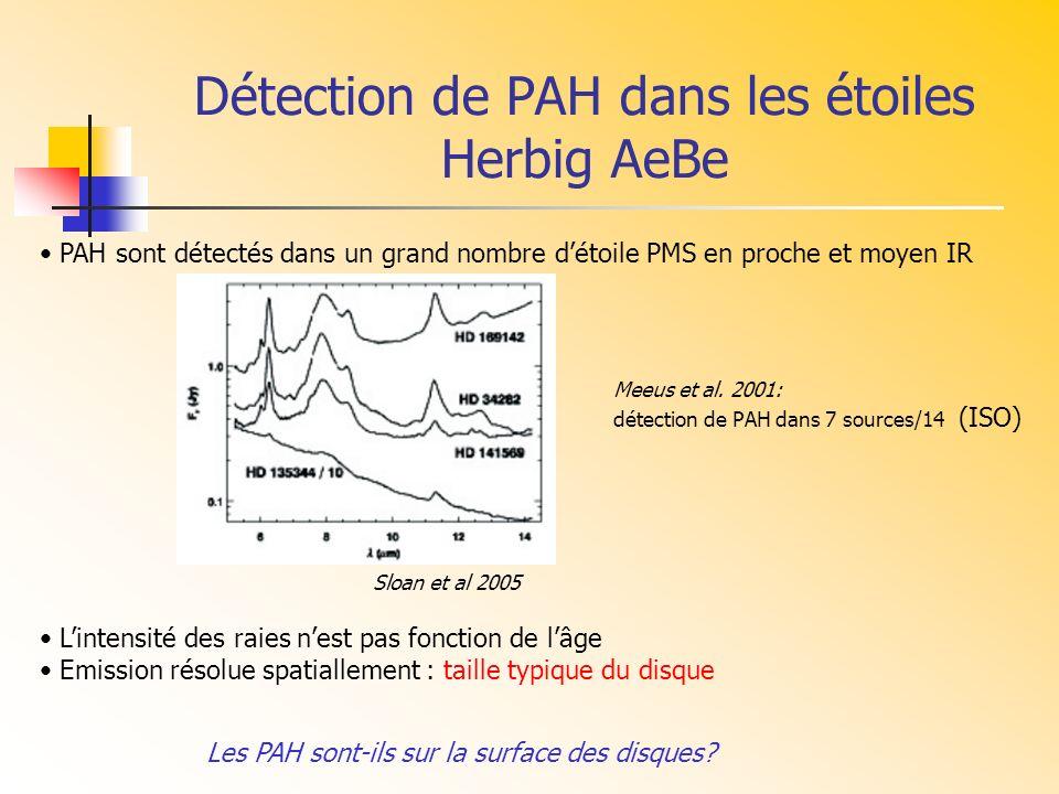Détection de PAH dans les étoiles Herbig AeBe