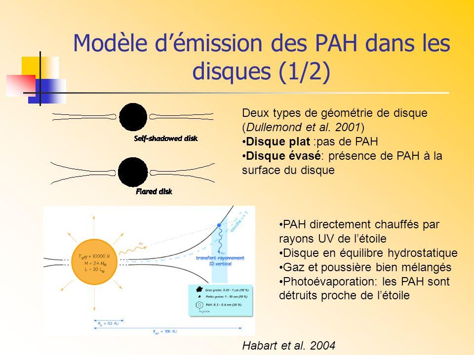 Modèle d'émission des PAH dans les disques (1/2)