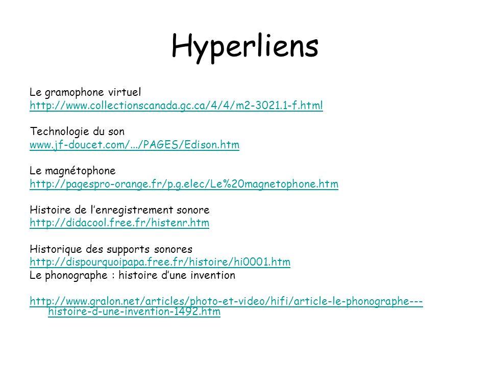 Hyperliens Le gramophone virtuel